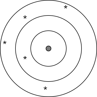 dart board coloring pages - photo#19
