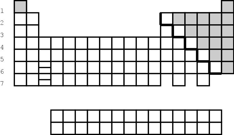 fdtc chemistry web site  chm 110 periodictable r7